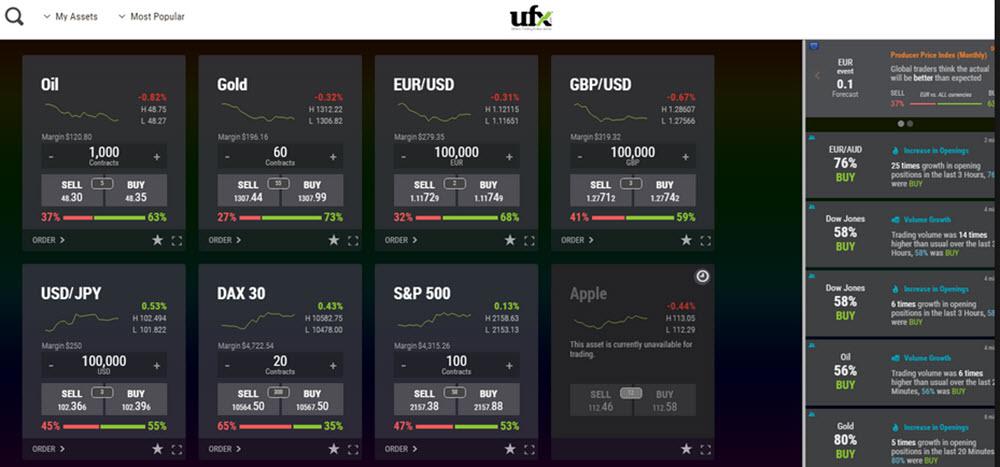 Trader débutant UFX